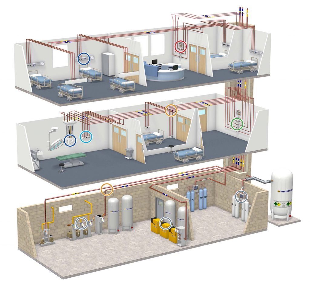 Medical Gas Installation Services